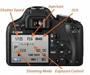 How to set up your DSLR
